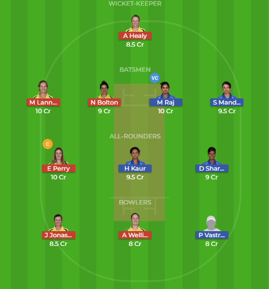 IN-W vs AU-W 3rd ODI Match Dream11 Team