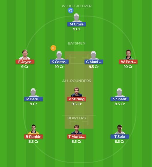 SCO vs IRE Match Dream11 Team