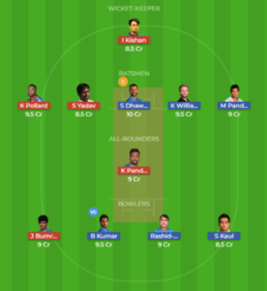 HYD vs MUM Grand League Team