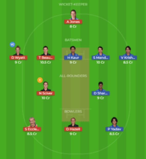 IN-W vs EN-W 3rd ODI Dream11 Team