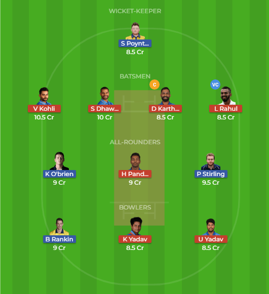 IRE vs IND 2nd T20 Dream11 Team