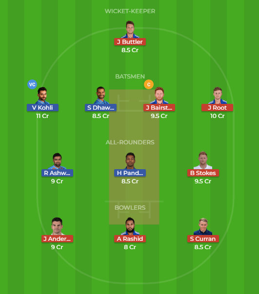 ENG vs IND 4th Test Dream11 Team