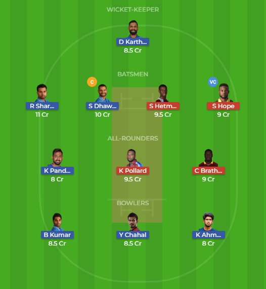 IND vs WI Dream11 Team 3rd T20I