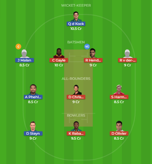 CTB vs JOZ DREAM11 TEAM FOR 20TH MATCH