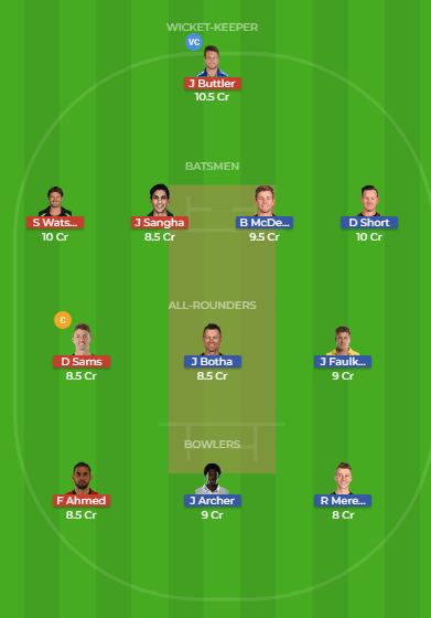 HBS vs SDT Dream11 Team for the 11th Match