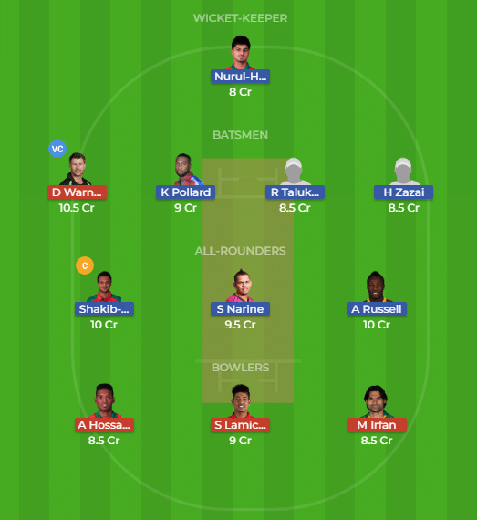 DHD vs SYS Dream11 Team for the 12th match