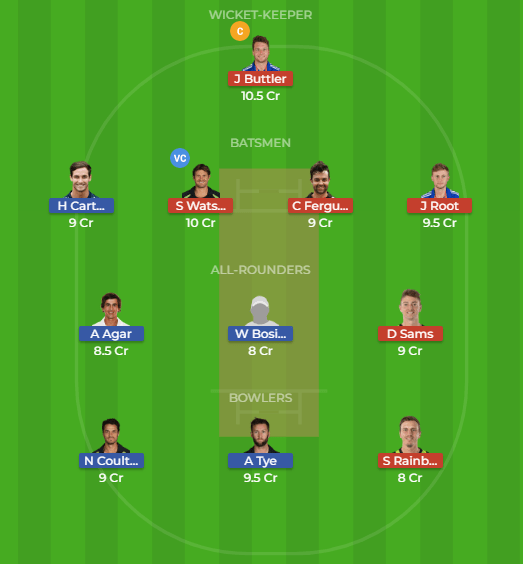 PS vs SDT Dream11 Team for the 17th match