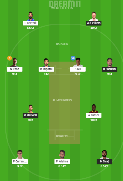 BLR vs KOL Dream11