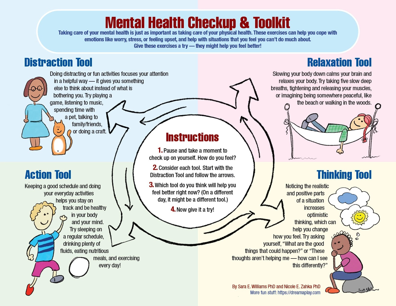 Mental Health Checkup Amp Toolkit