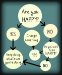 Are-you-happy--842x1024