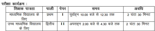 Bihar STET Exam Pattern