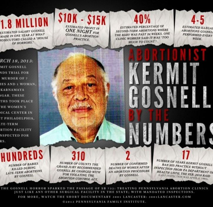 kermit-gosnell-graphic