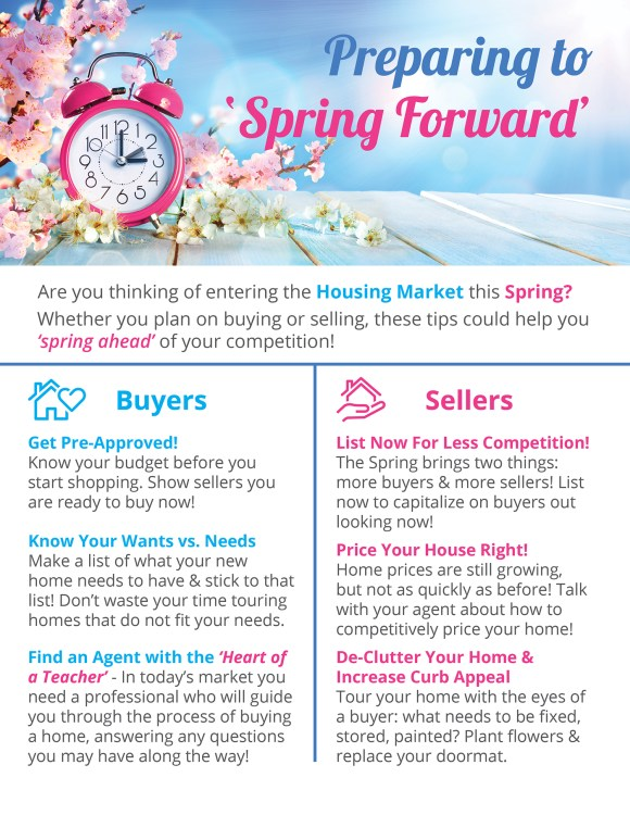 Preparing to Spring Forward [INFOGRAPHIC] | Simplifying The Market