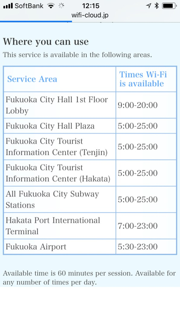 Wifi Opening Hours