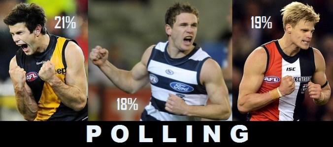Polling R17