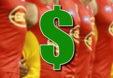 Gold Coast Suns AFL Fantasy Prices 2014