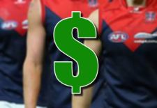 Melbourne Demons AFL Fantasy Prices 2014