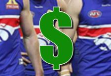 Western Bulldogs AFL Fantasy Prices 2014