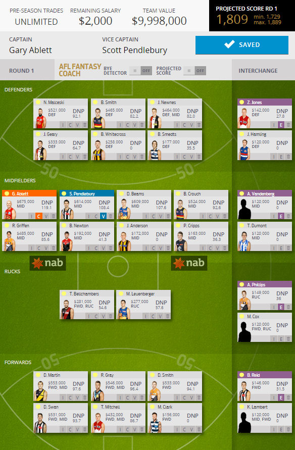 Jeppa's AFL Fantasy Classic team as at 12 March 2015