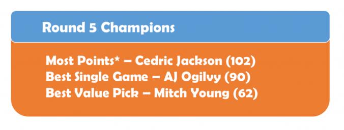 Round 5 Champions