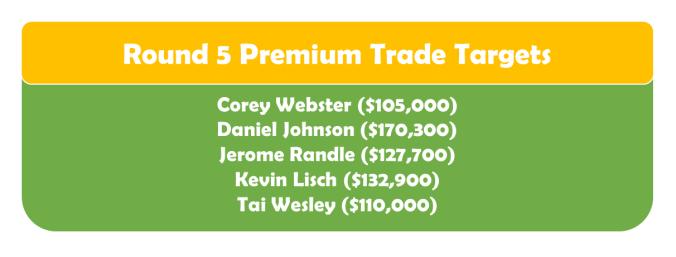Round 5 Premium TT