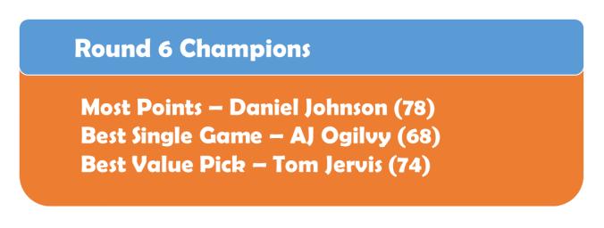 Round 6 Champions