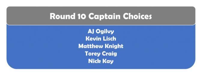 Round 10 Captains