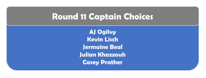 Round 11 Captains