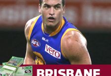 Brisbane Lions AFL Fantasy Prices 2016