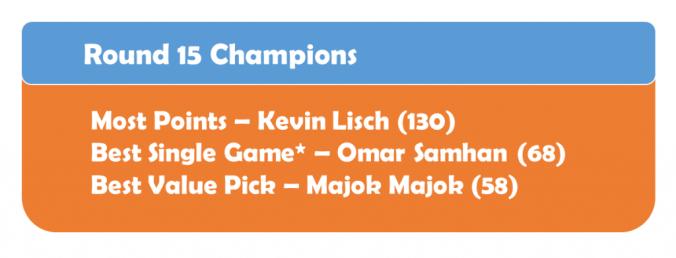 Round 15 Champions
