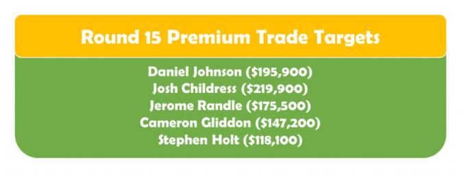 Round 15 Premium TT