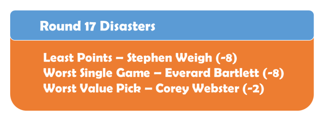 Round 17 Disasters