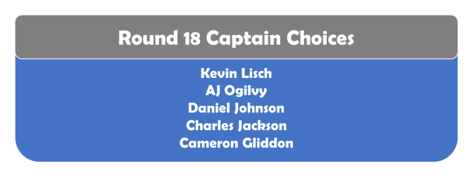 Round 18 Captains