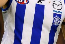 North Melbourne AFL Fantasy Prices 2017