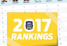 DT Talk's 2017 AFL Fantasy Draft Rankings – Version 1