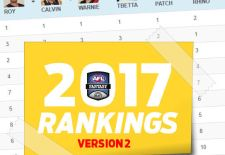 2017 AFL Fantasy Draft Rankings – Version 2 + Cheat Sheet
