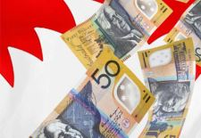 Sydney Swans AFL Fantasy Classic Prices 2018