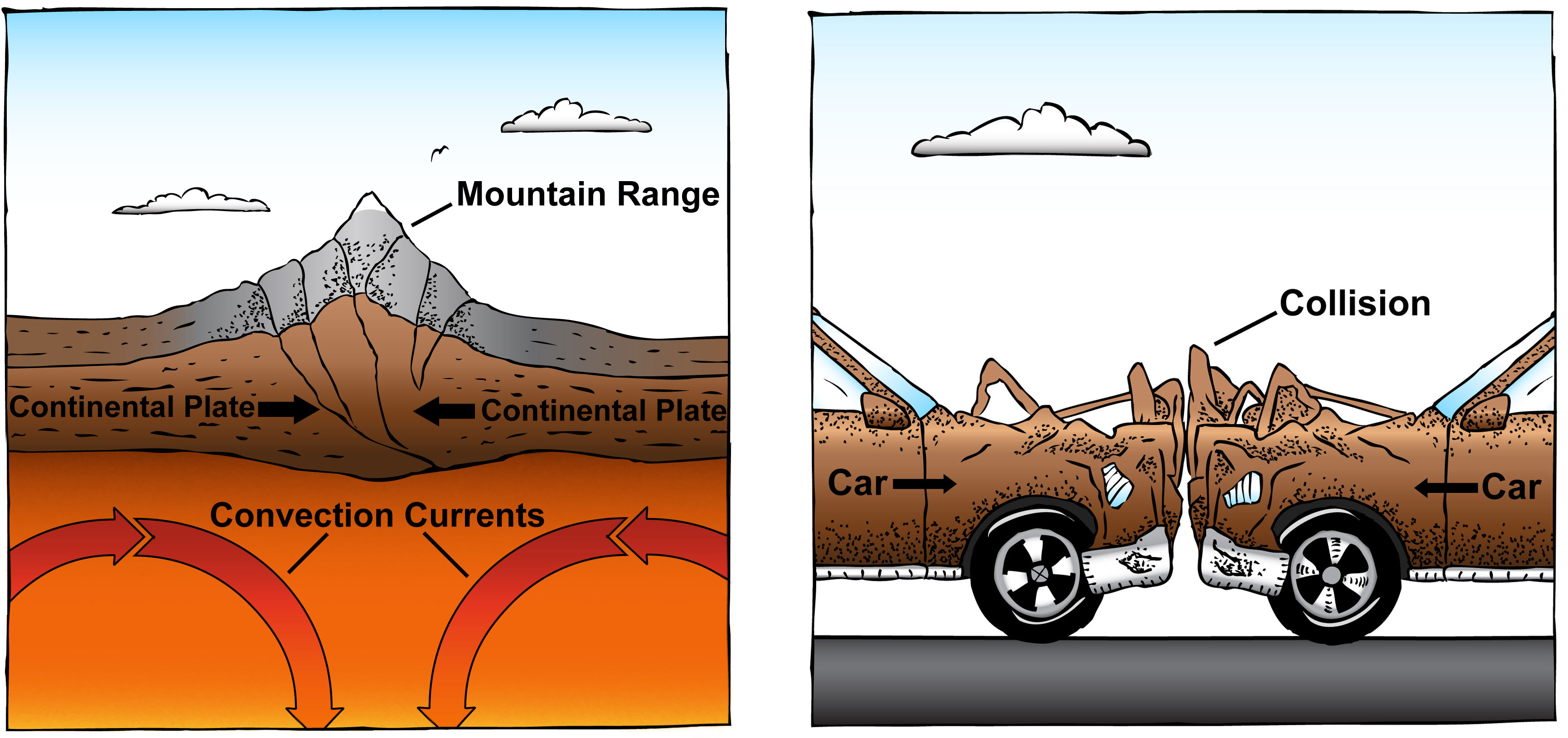 Plate Tectonic Metaphor Illustrations Cmu