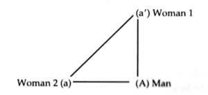 Диграмма 8.4
