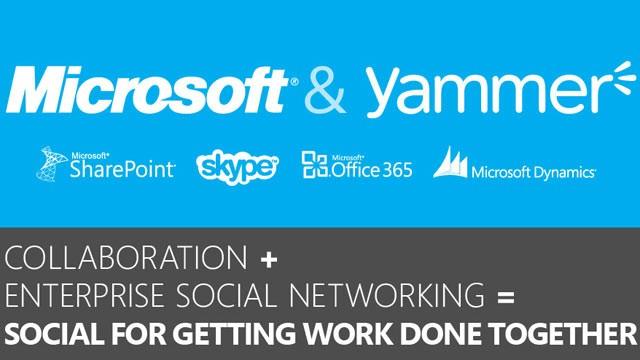 Yammer + Microsoft