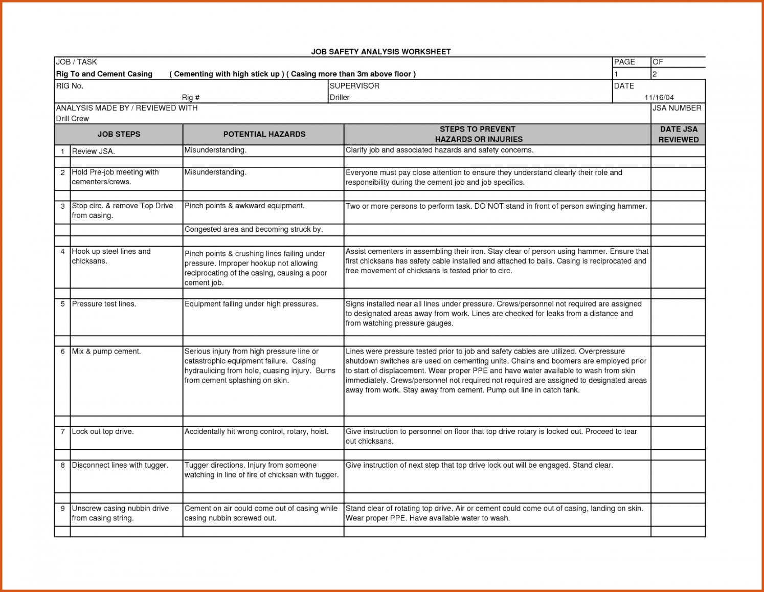 Job Safetyysis Worksheet Template