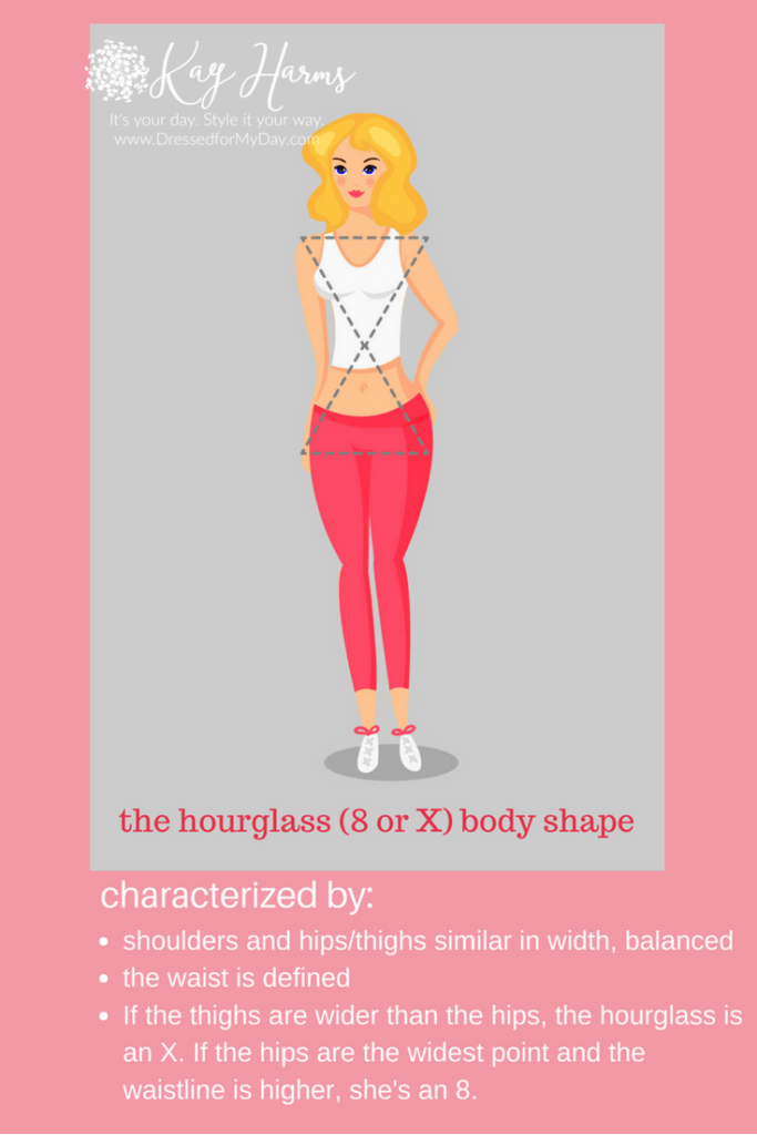 the hourglass X or 8 body shape