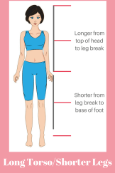 How to Discover Your Body Proportions Long torsoShorter legs