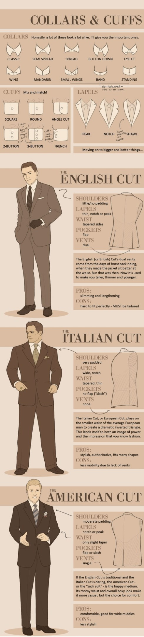 Men's guide to Collars, Cuffs and Suits