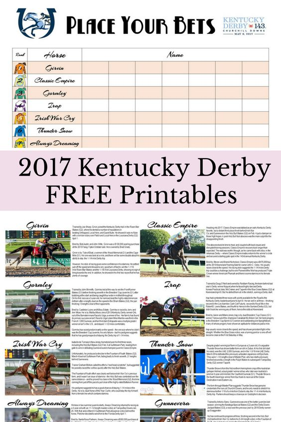 picture about Kentucky Derby Games Printable titled Chat Derby toward Me - DRESSED Toward A T