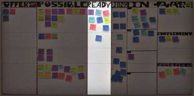 kanban board with the third to left column is highlighted. The title reads: ready