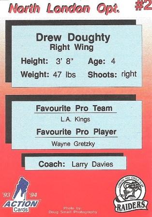 Hockey Card Back