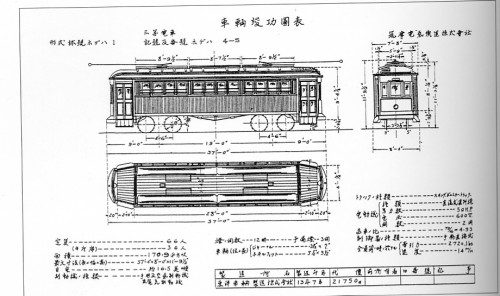 ②ホデハ4,5の竣工時の型式図