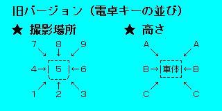 key_old