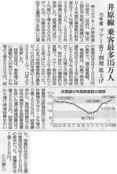 同紙 中国総合面